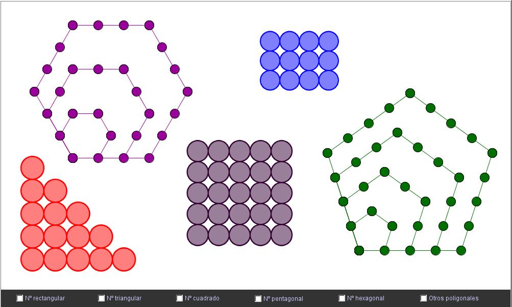 Pitagorejci su delili brojeve po geometrijskim figurama
