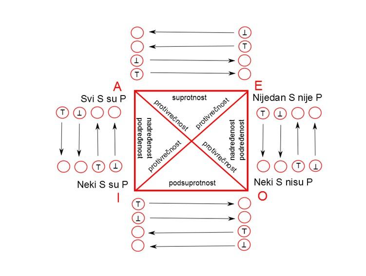 logickikvadrat1