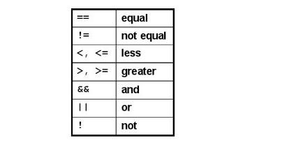 tablica4