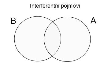 interf1