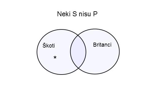 ojler_O_skoti