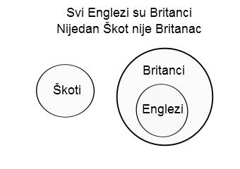 silAE2englezi
